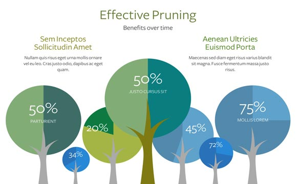 Les Arbres tree pruning & trimming